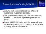 immunization of a single liability