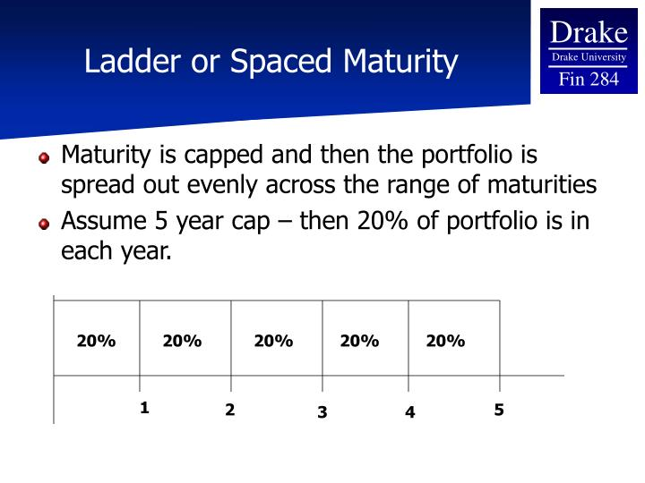 Ladder or Spaced Maturity