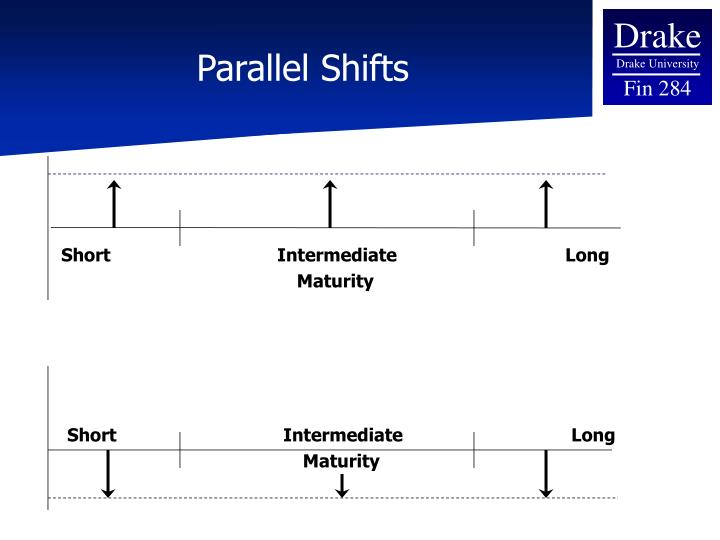 Parallel Shifts