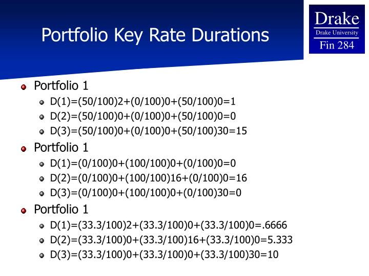 Portfolio Key Rate Durations