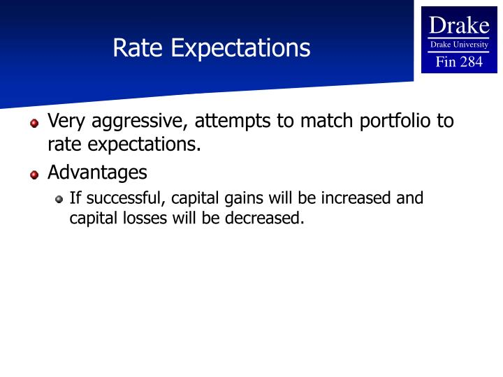 Rate Expectations
