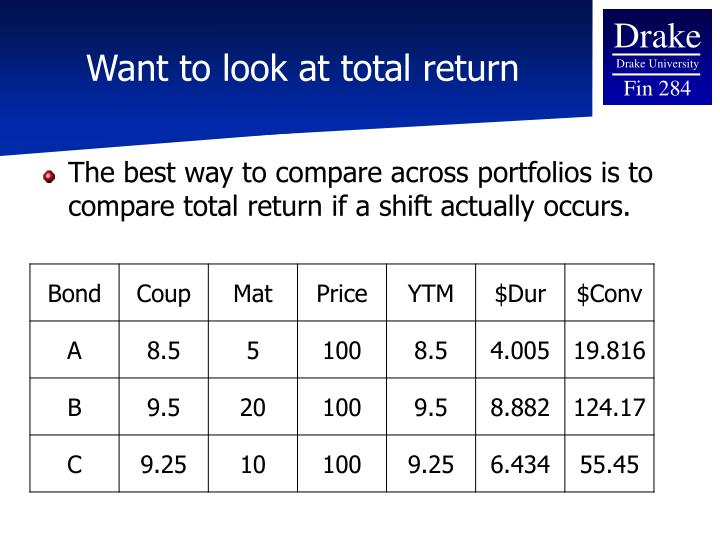 Want to look at total return