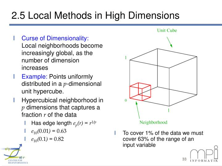 Curse of Dimensionality: