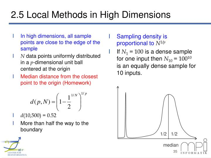 In high dimensions, all sample points are close to the edge of the sample