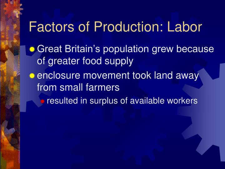 Factors of Production: Labor