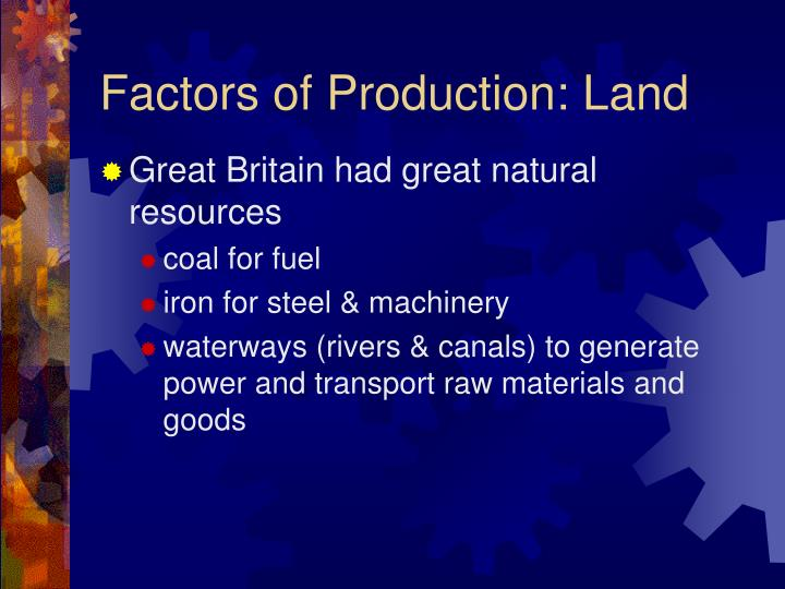 Factors of Production: Land