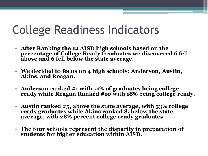 College Readiness Indicators