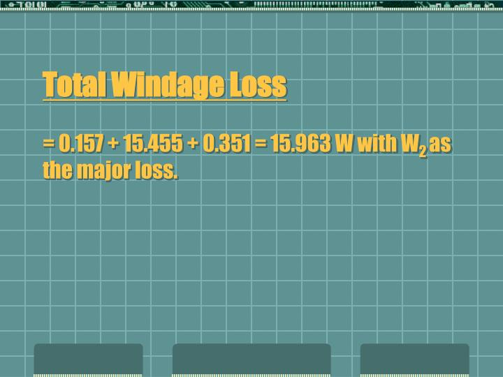 Total Windage Loss
