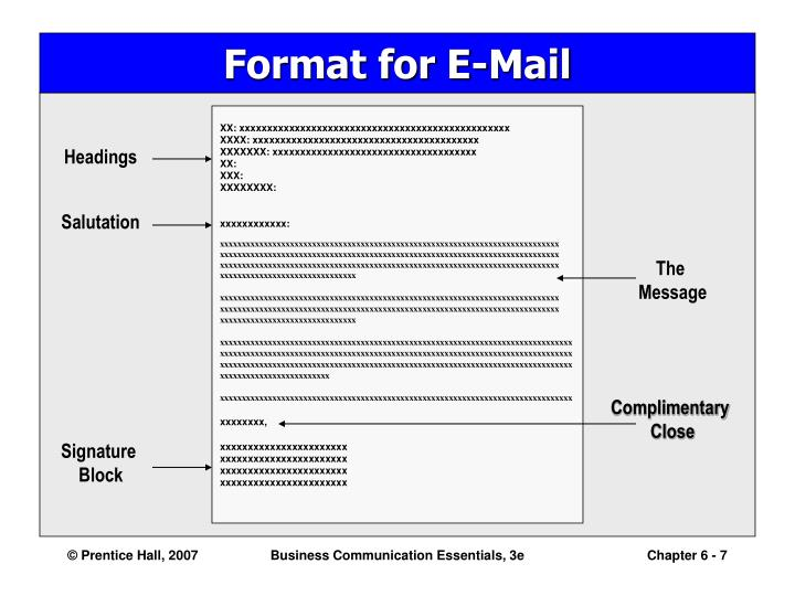 Format for E-Mail