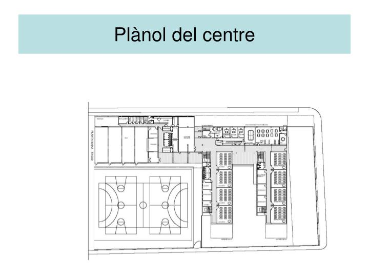 Plànol del centre