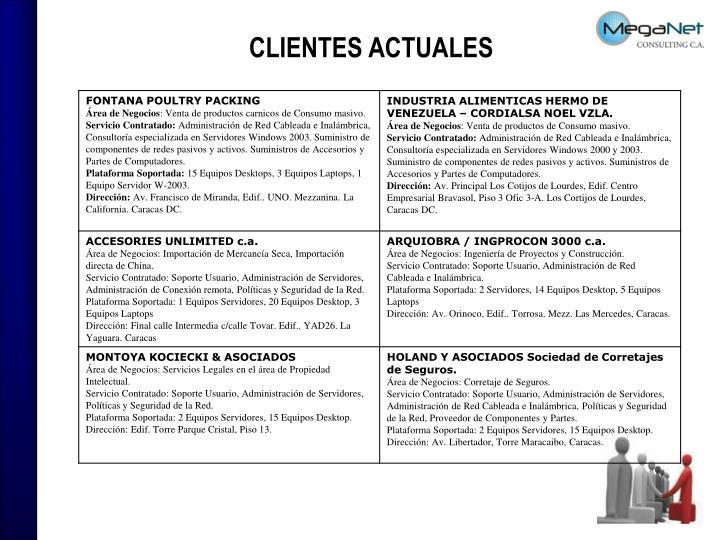 CLIENTES ACTUALES