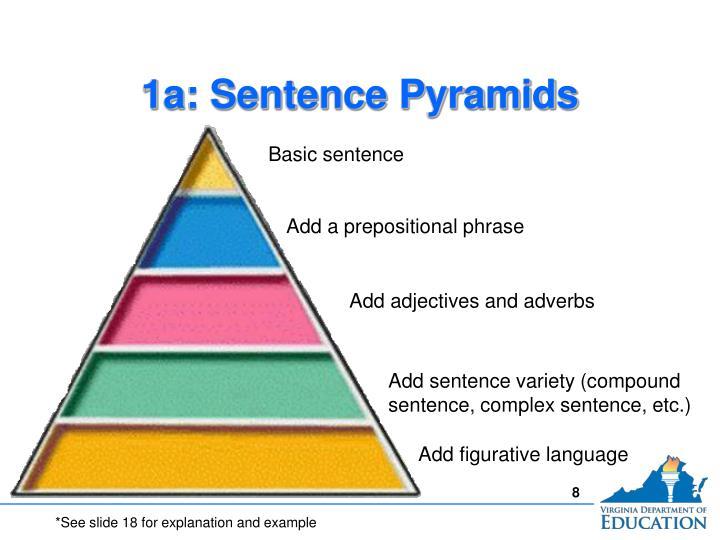 1a: Sentence Pyramids