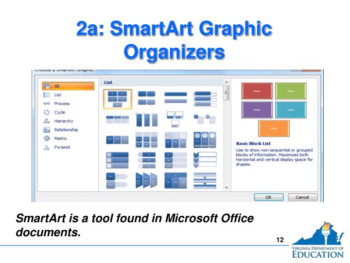 2a: SmartArt Graphic Organizers