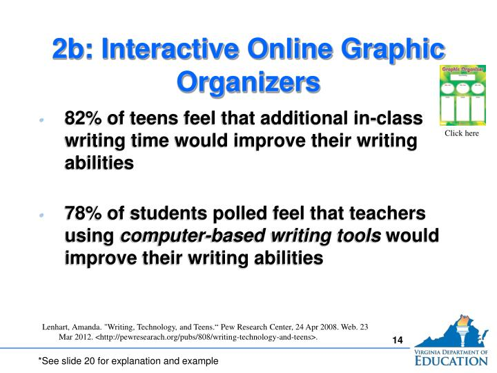 2b: Interactive Online Graphic Organizers