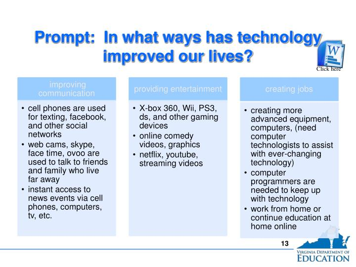 Prompt:  In what ways has technology improved our lives?