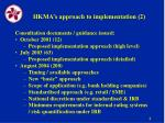hkma s approach to implementation 2