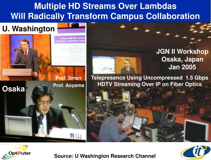 Multiple HD Streams Over Lambdas