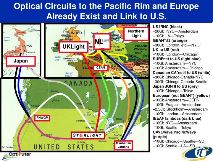 Optical Circuits to the Pacific Rim and Europe