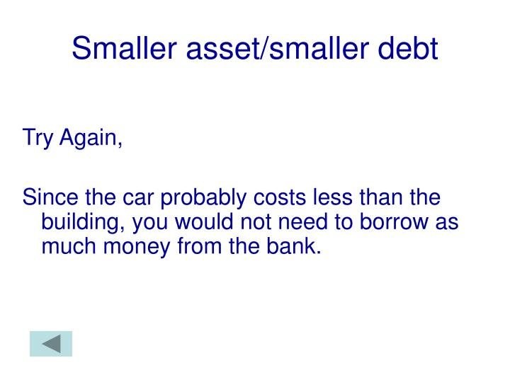 Smaller asset/smaller debt
