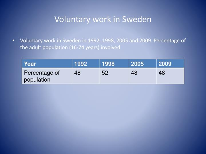 Voluntary work in Sweden
