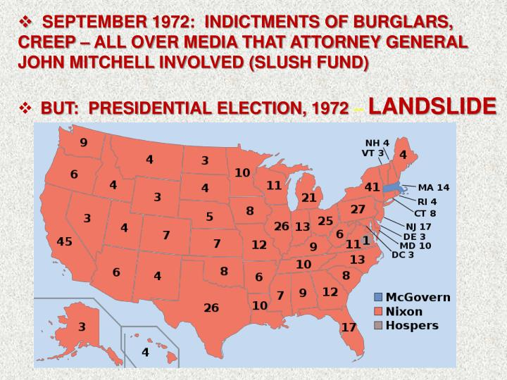 SEPTEMBER 1972:  INDICTMENTS OF BURGLARS, CREEP – ALL OVER MEDIA THAT ATTORNEY GENERAL JOHN MITCHELL INVOLVED (SLUSH FUND)