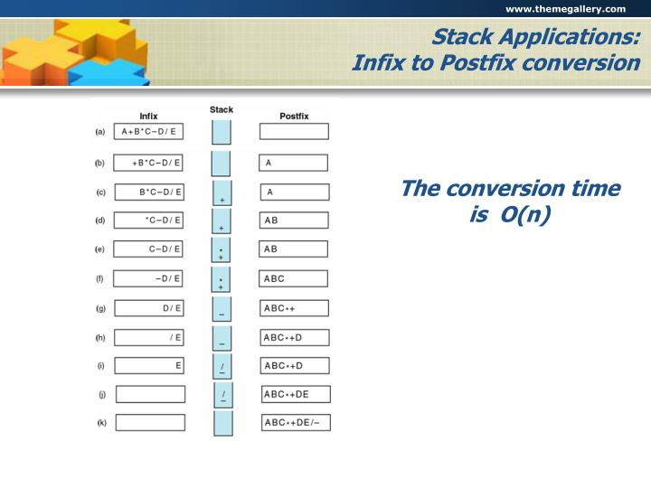 Stack Applications: