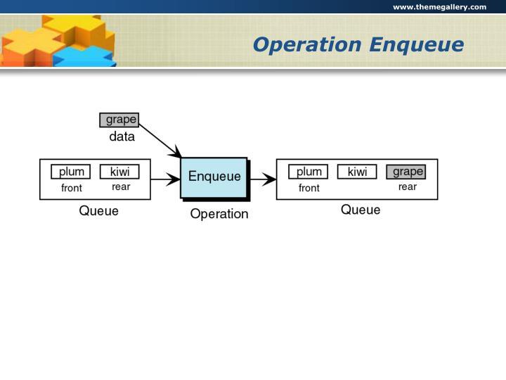 Operation Enqueue