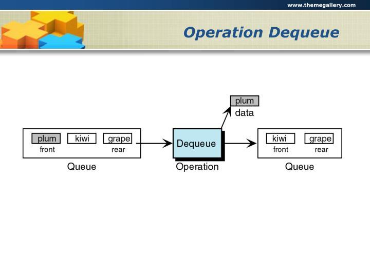 Operation Dequeue