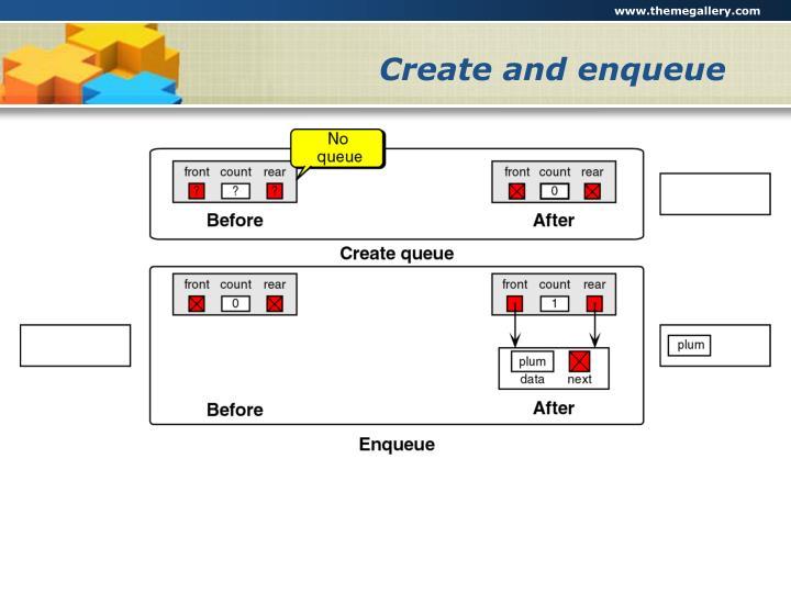 Create and enqueue
