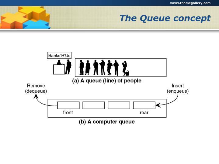 The Queue concept
