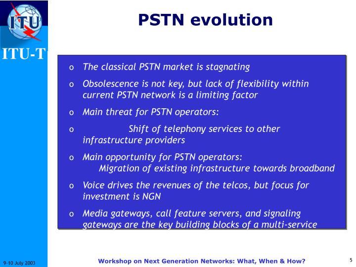 PSTN evolution