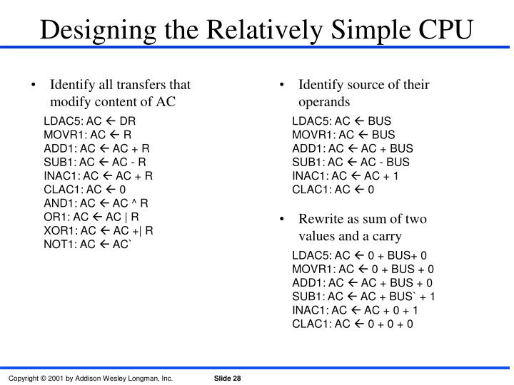 Designing the Relatively Simple CPU