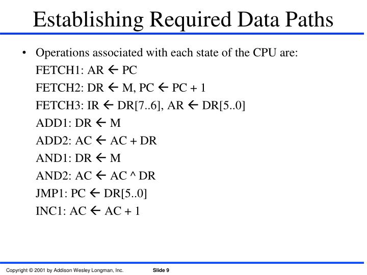 Establishing Required Data Paths