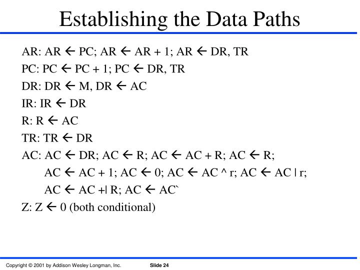 Establishing the Data Paths