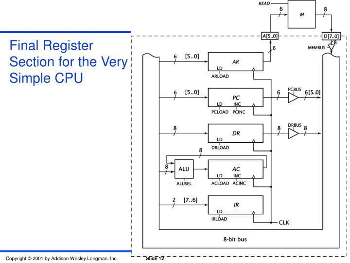 Final Register Section for the Very Simple CPU