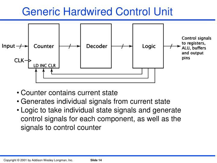 Generic Hardwired Control Unit