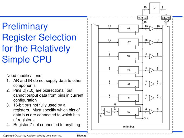 Preliminary Register Selection for the Relatively Simple CPU
