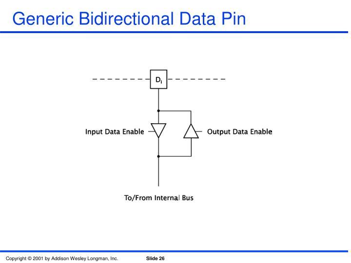 Generic Bidirectional Data Pin