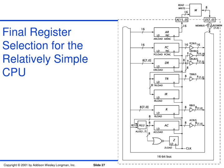 Final Register Selection for the Relatively Simple CPU