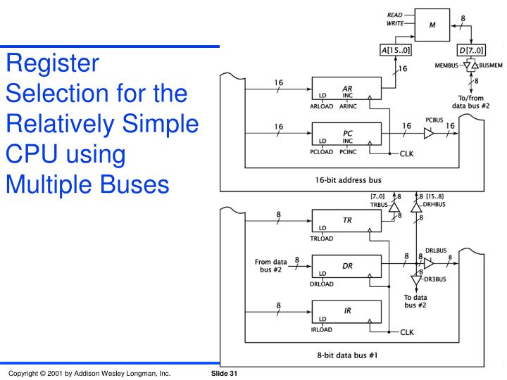 Register Selection for the Relatively Simple CPU using Multiple Buses