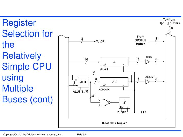 Register Selection for the Relatively Simple CPU using Multiple Buses (cont)