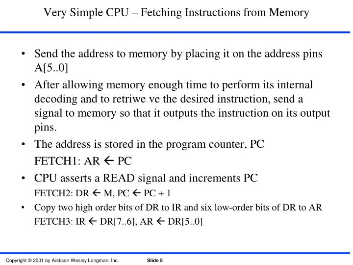 Very Simple CPU – Fetching Instructions from Memory