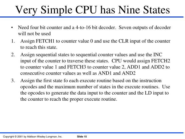 Very Simple CPU has Nine States