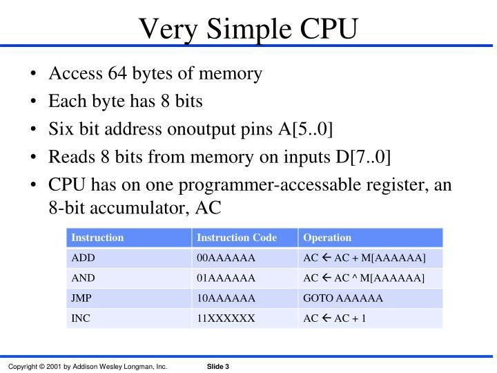 Very Simple CPU