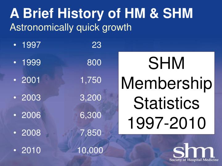 A Brief History of HM & SHM