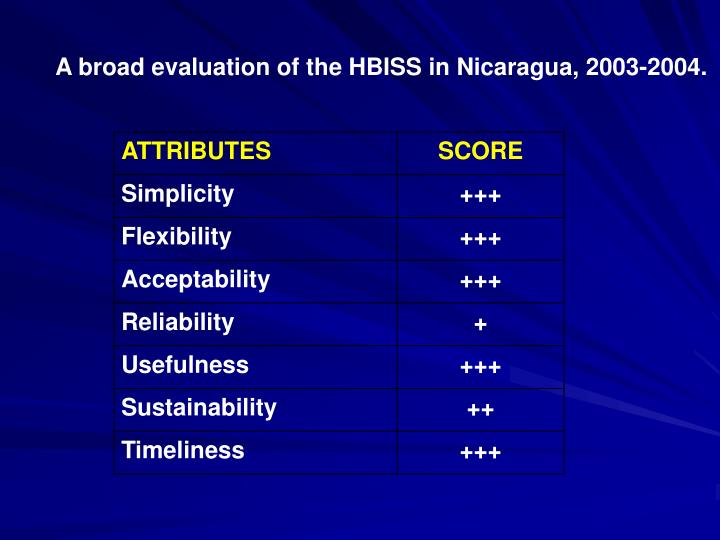 A broad evaluation of the HBISS in Nicaragua, 2003-2004.