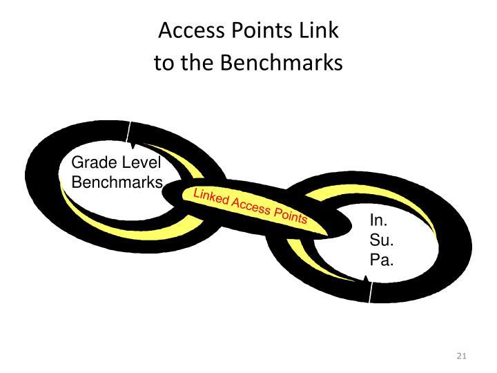 Grade Level Benchmarks