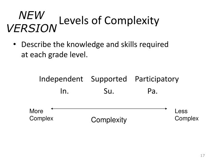Levels of Complexity