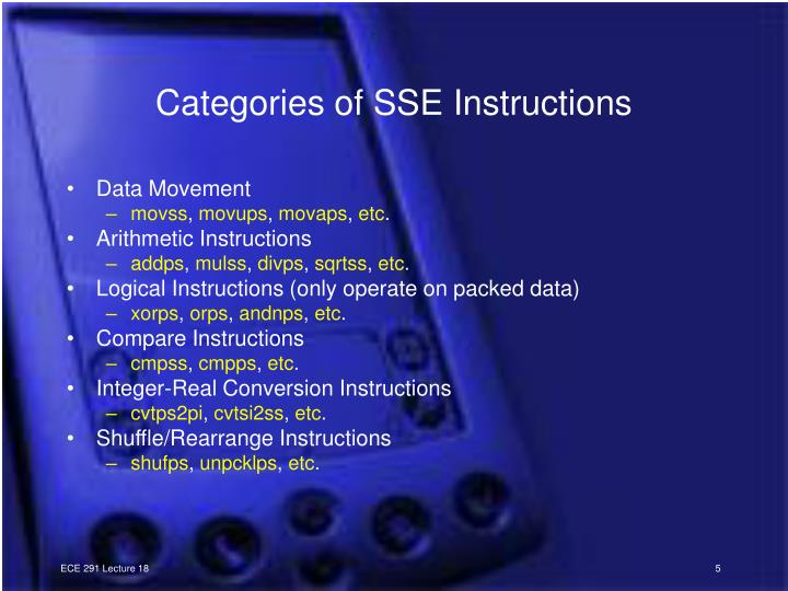 Categories of SSE Instructions