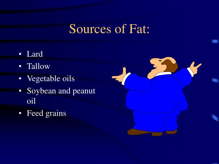 Sources of Fat: